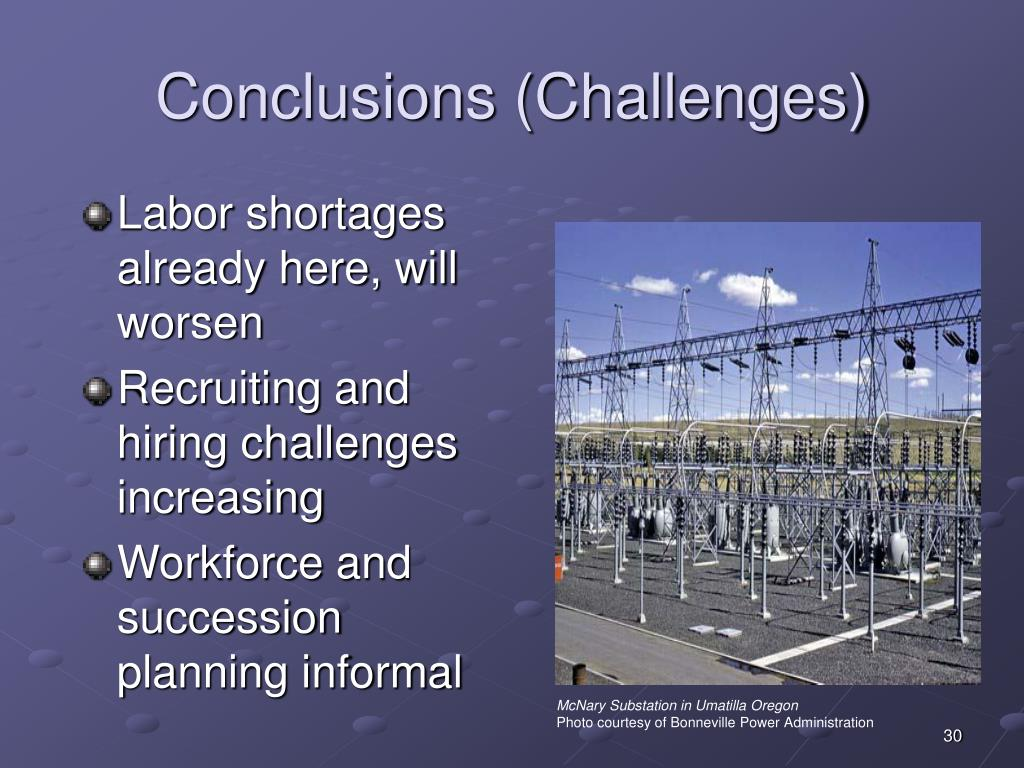 Conclusions (Challenges)