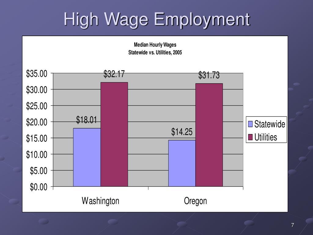High Wage Employment