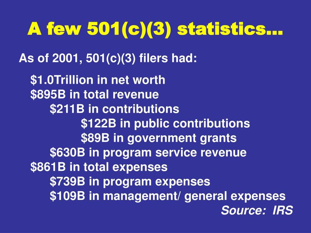 A few 501(c)(3) statistics…