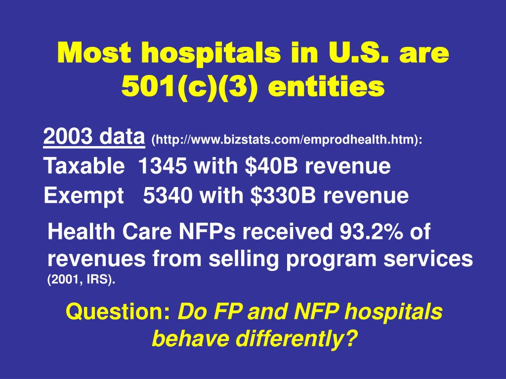 Most hospitals in U.S. are 501(c)(3) entities