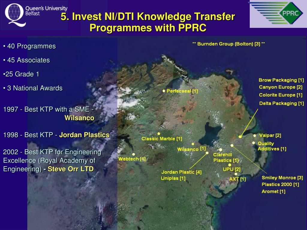 5. Invest NI/DTI Knowledge Transfer Programmes with PPRC