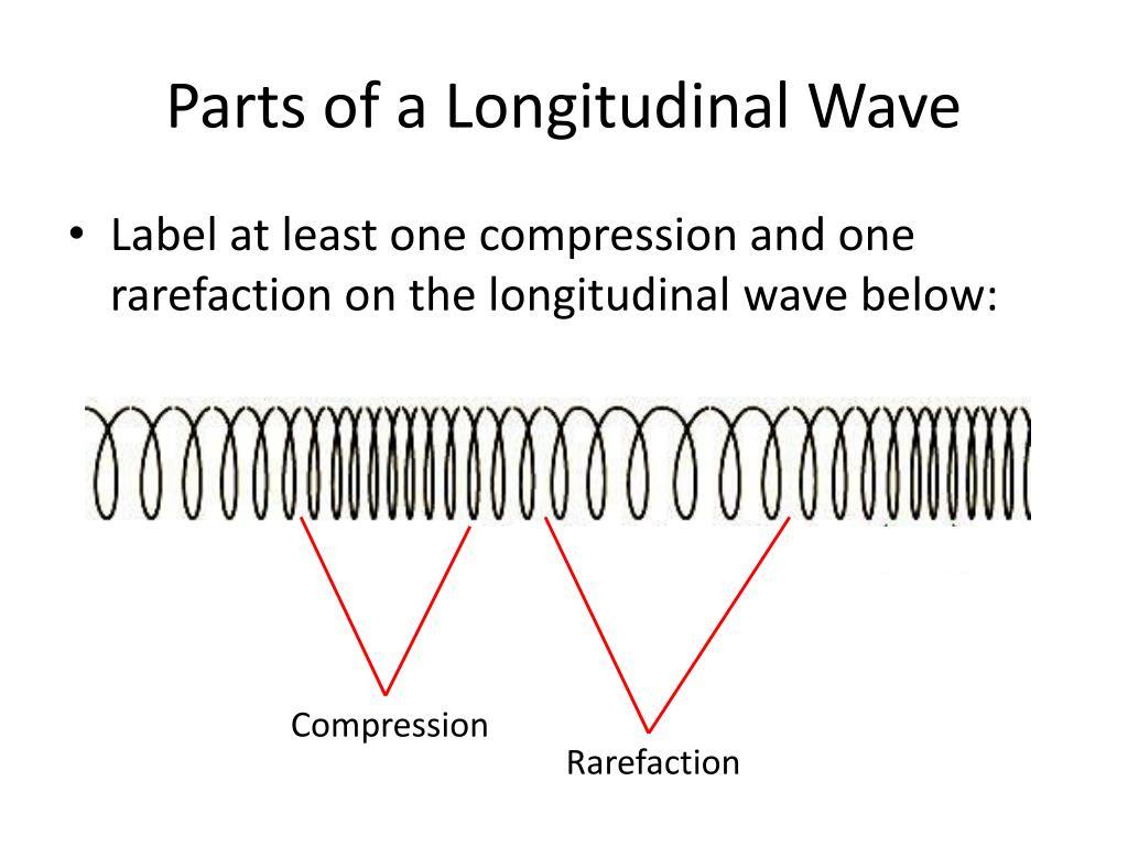 longitudinal mechanized wave