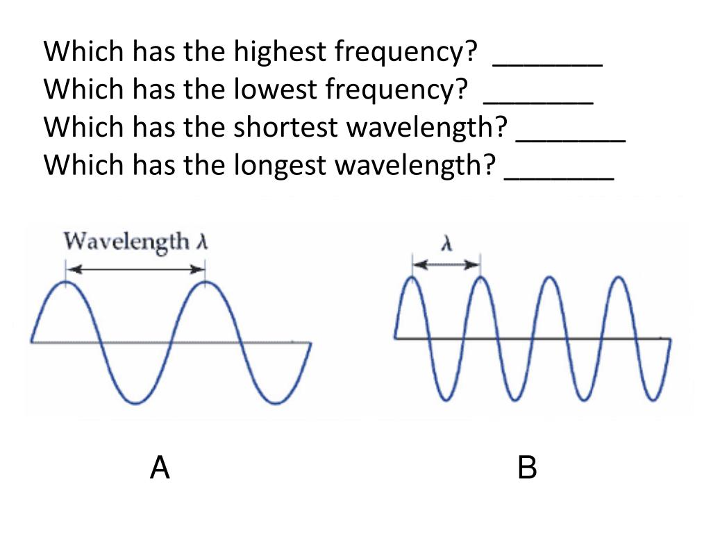 how to find the frequency in a sound wave