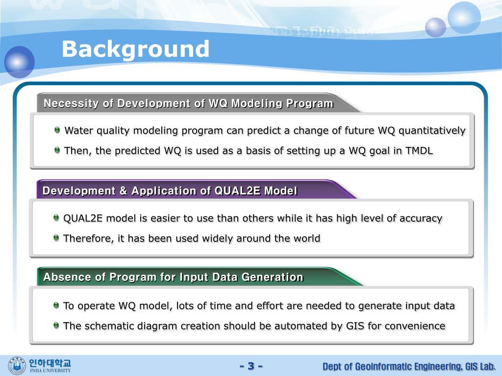 Necessity of Development of WQ Modeling Program