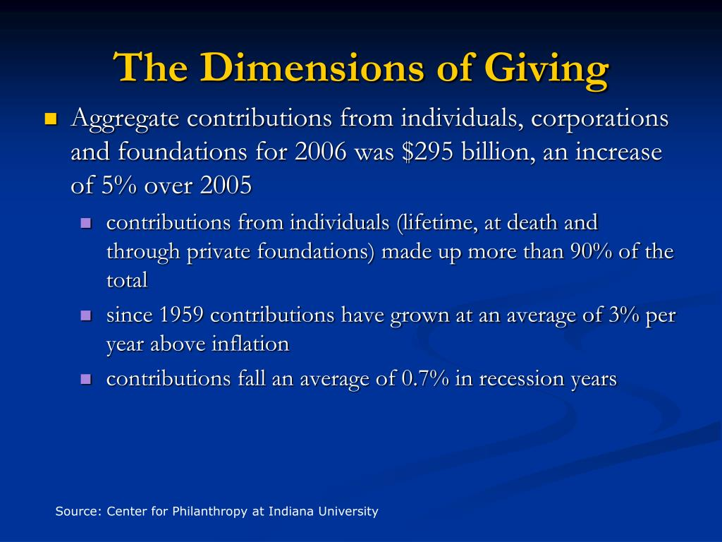 The Dimensions of Giving