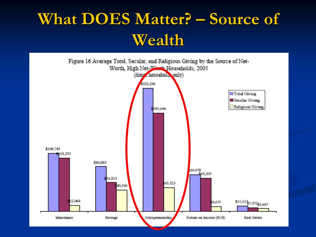 What DOES Matter? – Source of Wealth