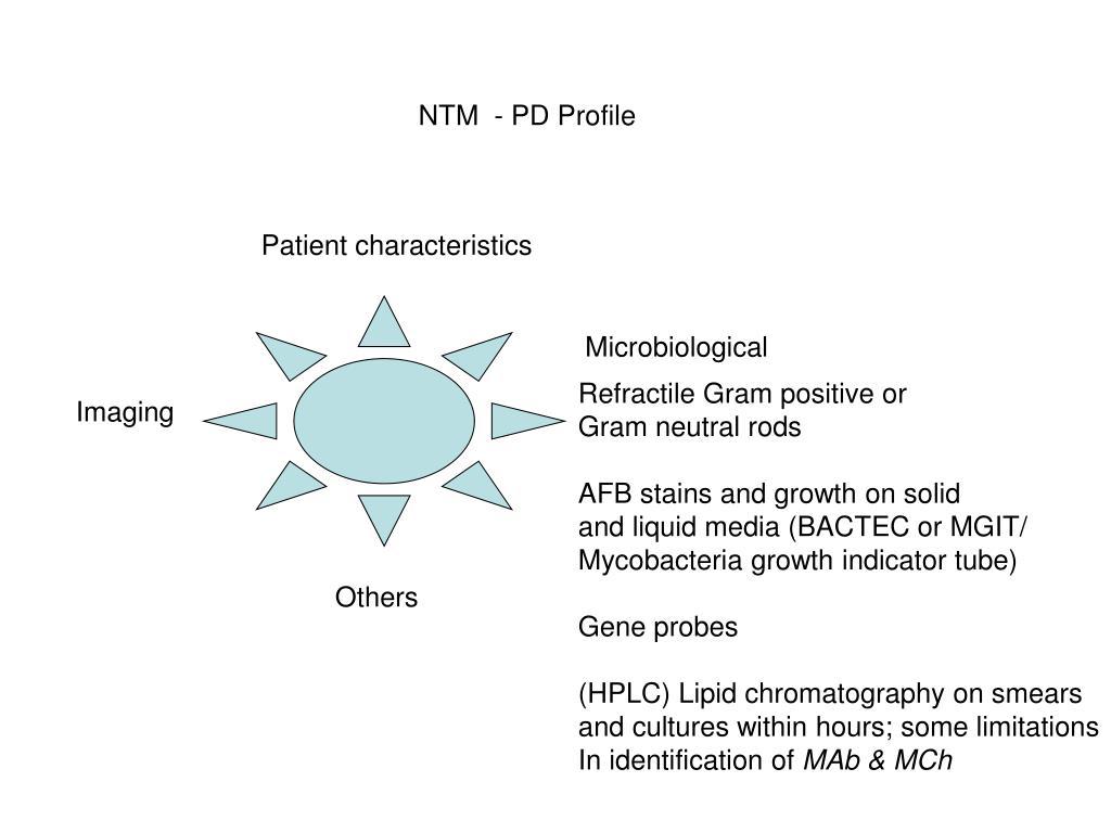 NTM  - PD Profile
