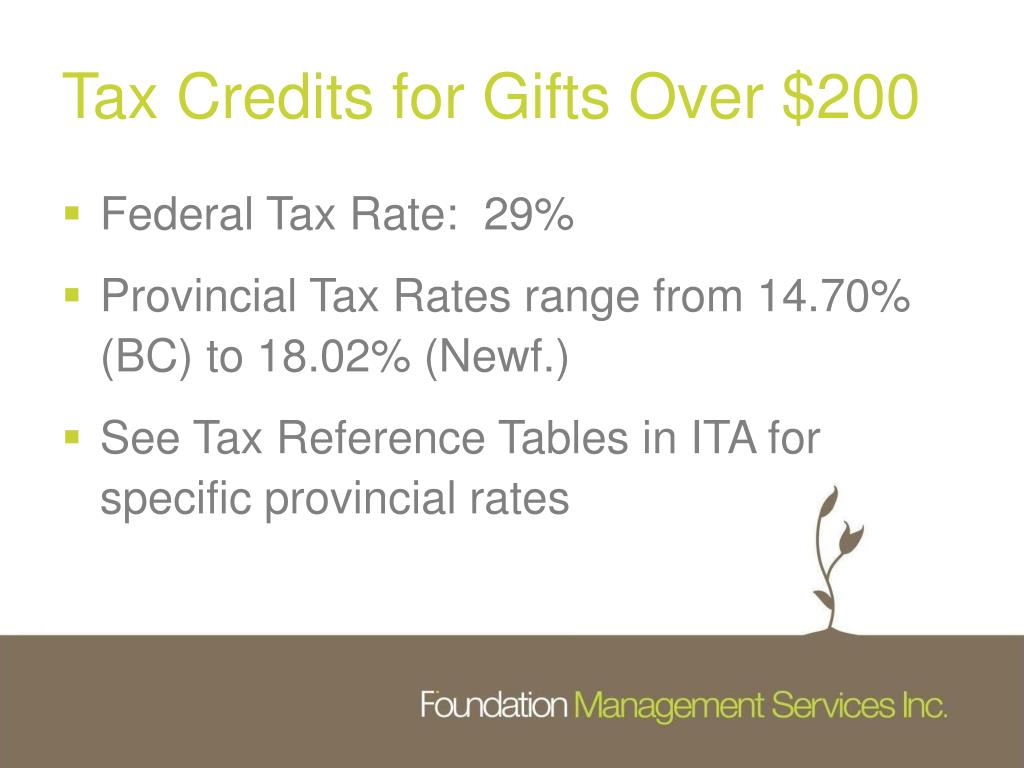 Tax Credits for Gifts Over $200