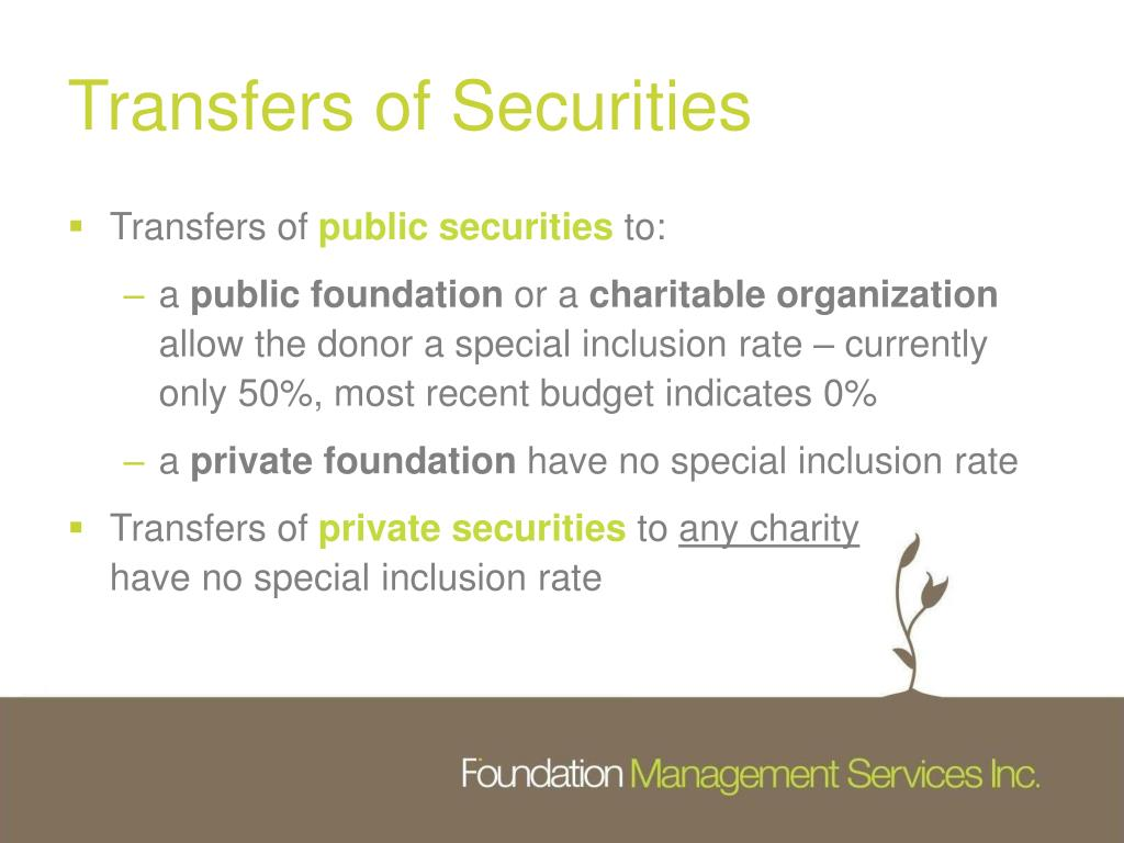 Transfers of Securities