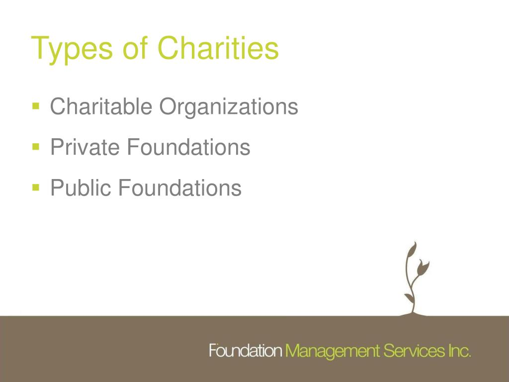 Types of Charities