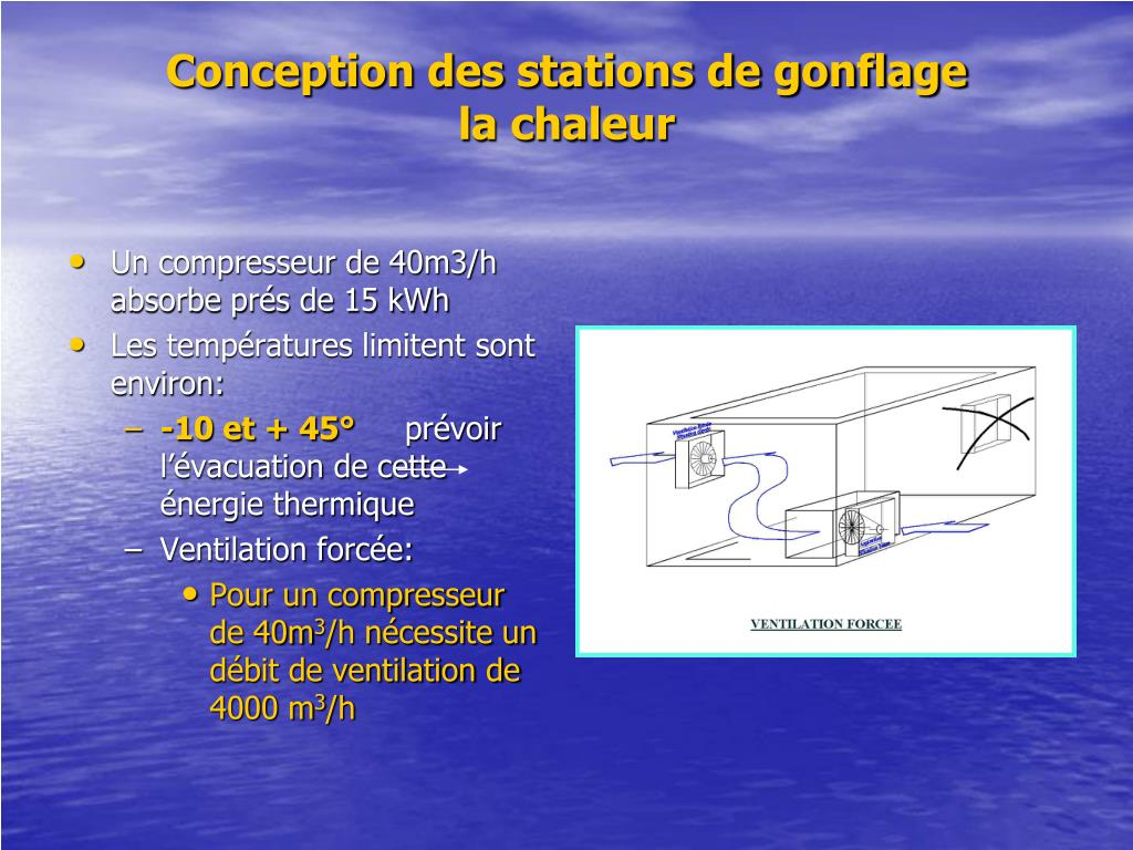 Conception des stations de gonflage