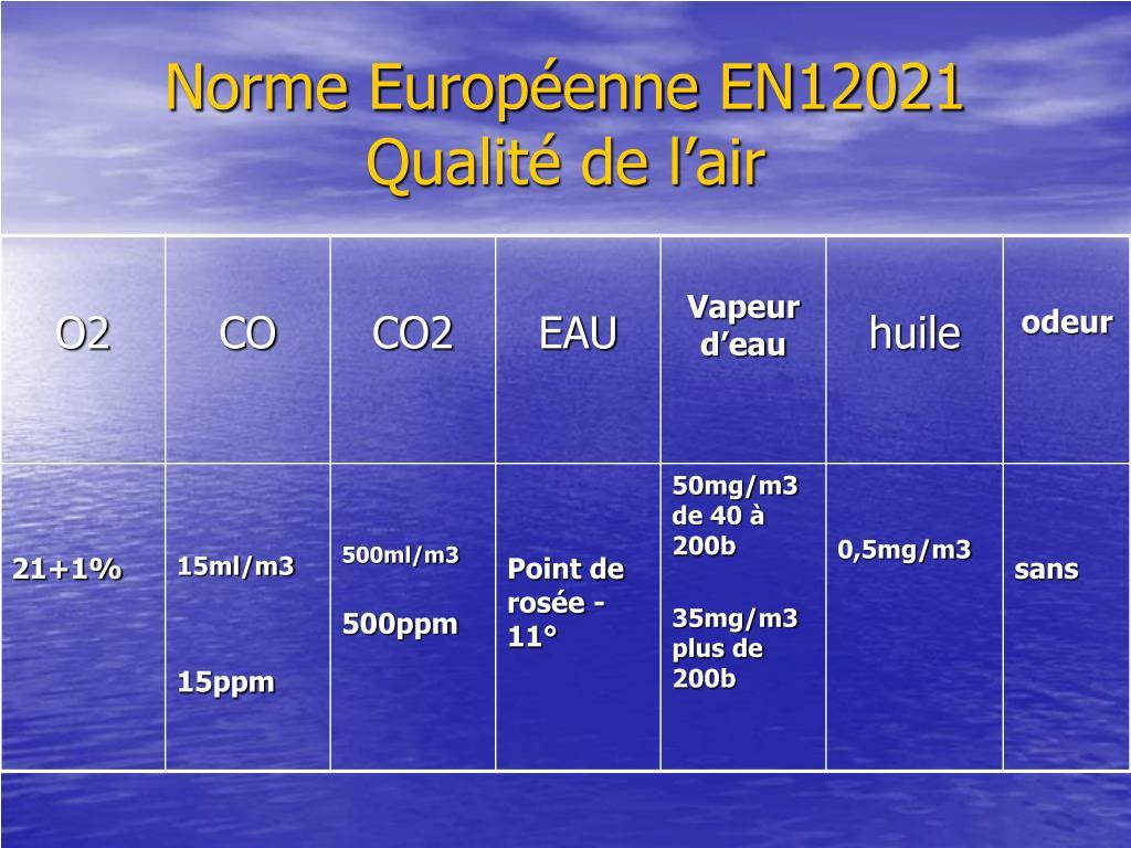 Norme Européenne EN12021