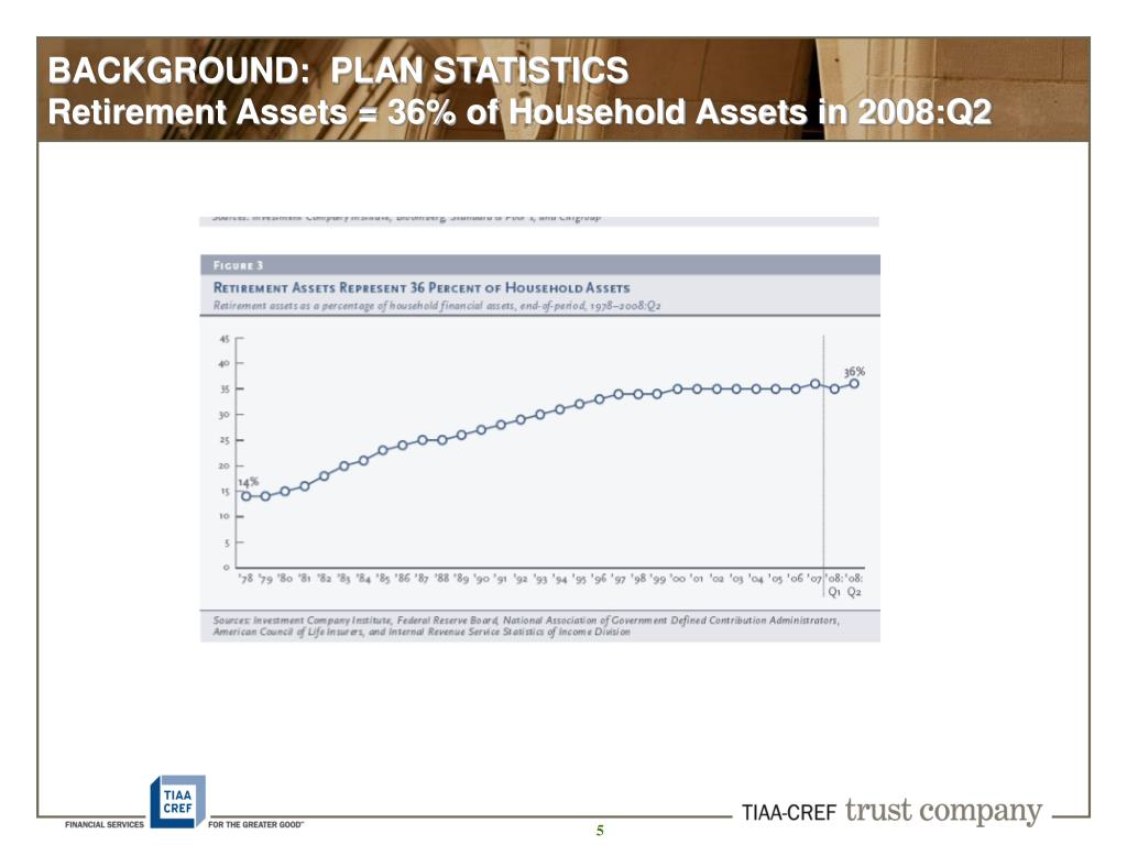 BACKGROUND:  PLAN STATISTICS
