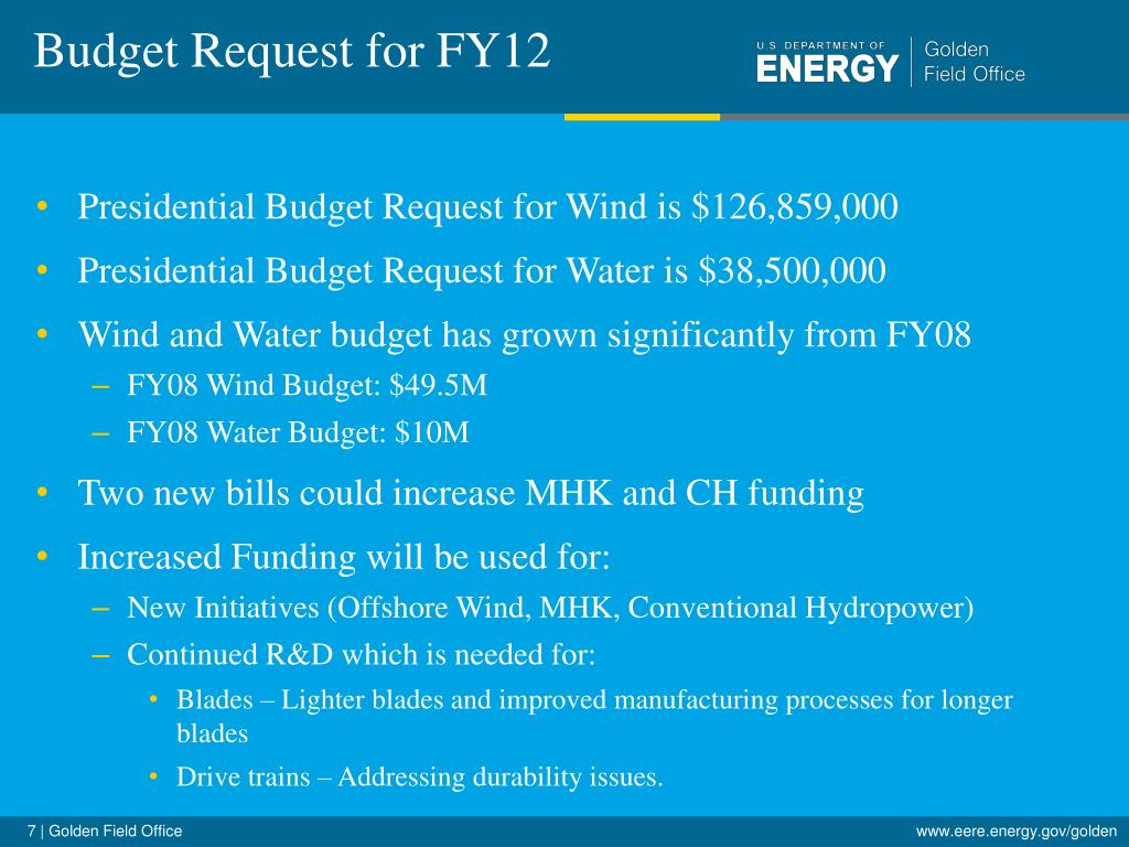 Budget Request for FY12
