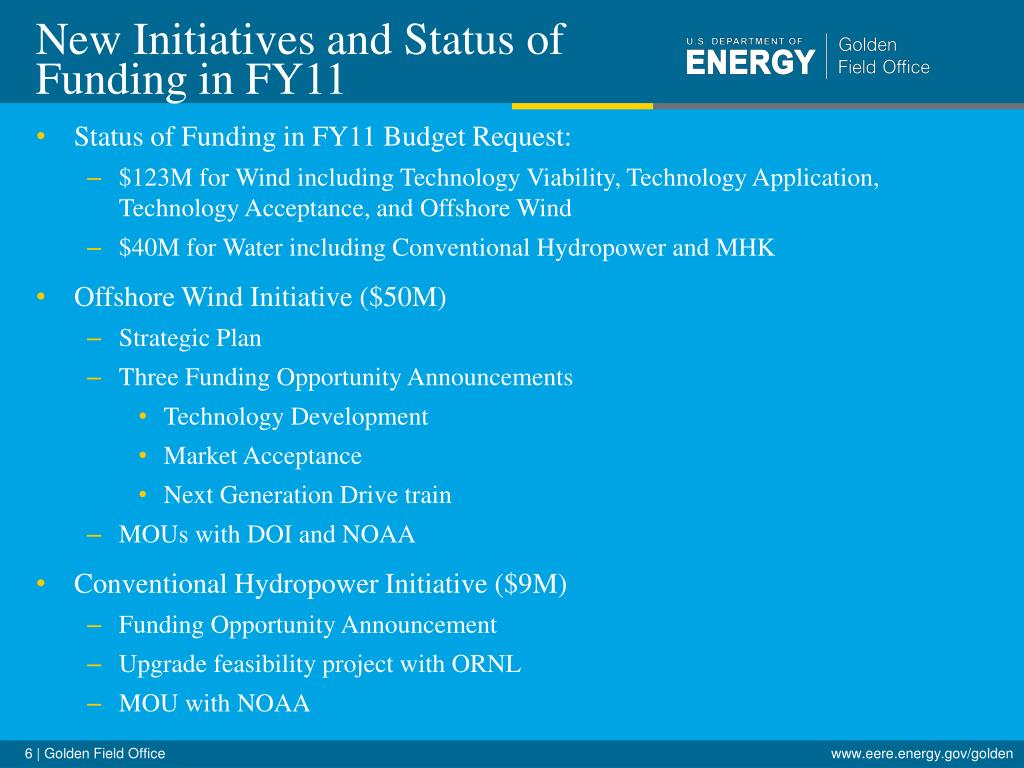 New Initiatives and Status of Funding in FY11