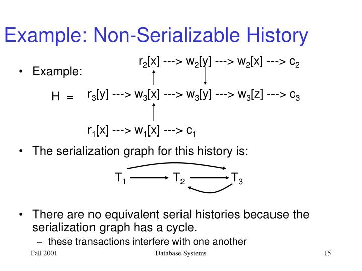 Example: Non-Serializable History
