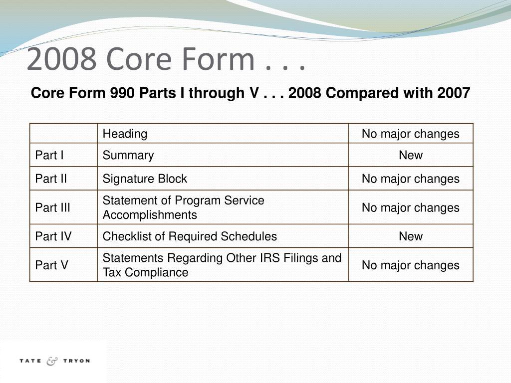 2008 Core Form . . .