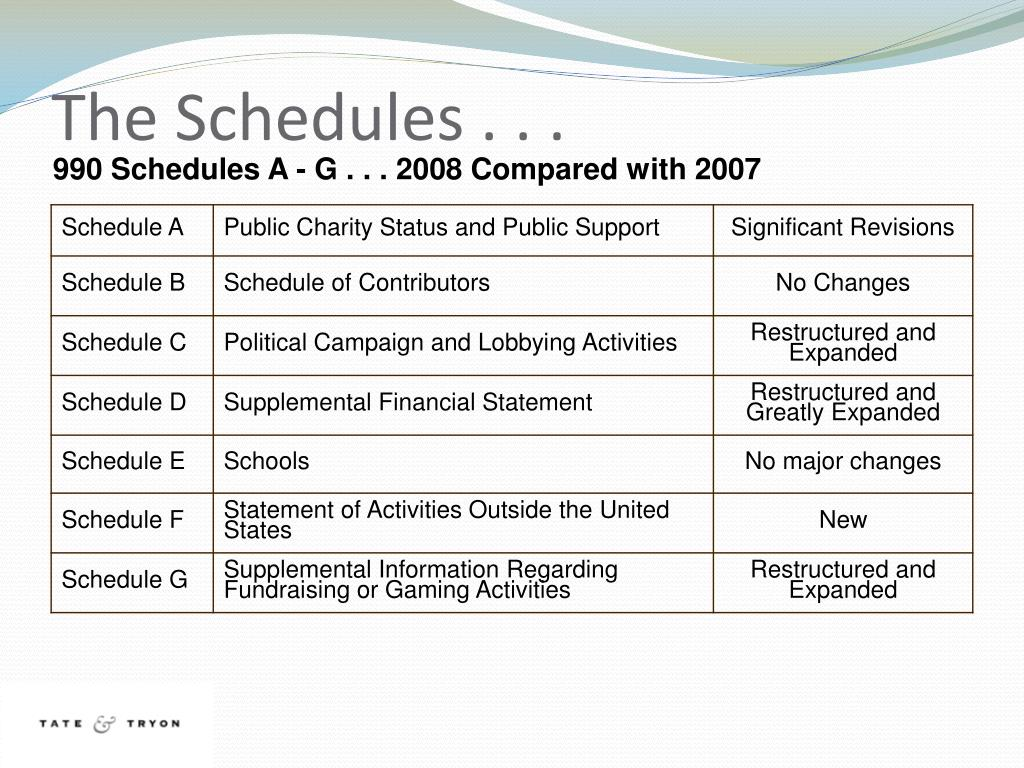 The Schedules . . .