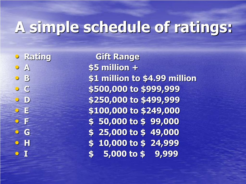 A simple schedule of ratings: