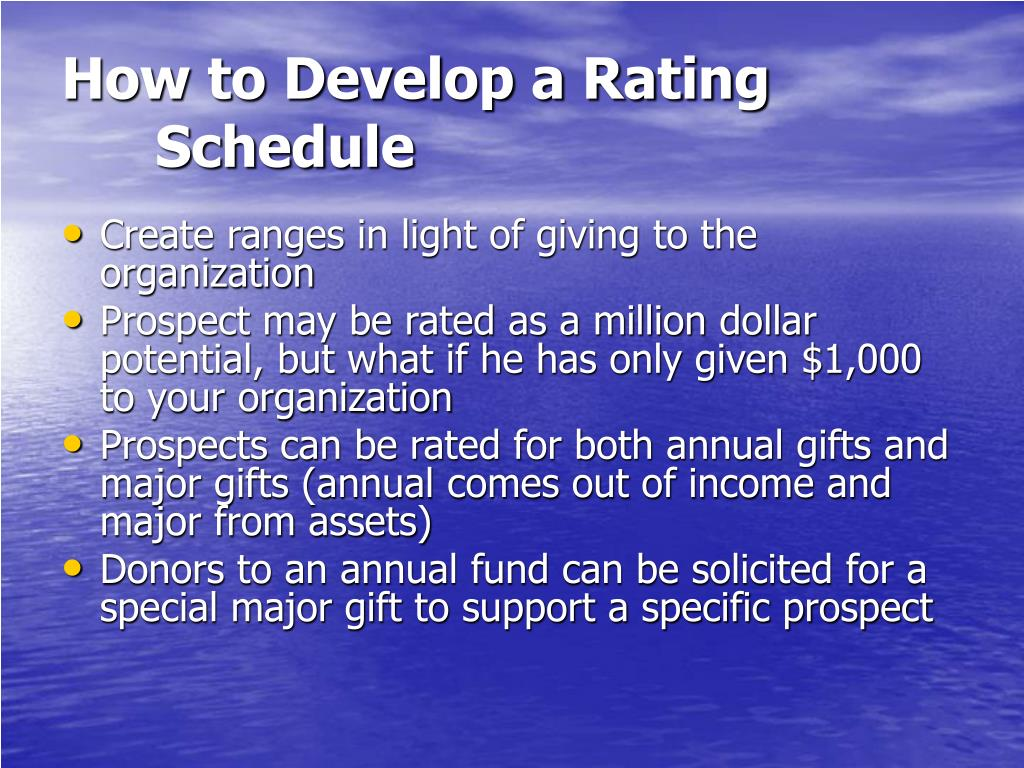 How to Develop a Rating Schedule