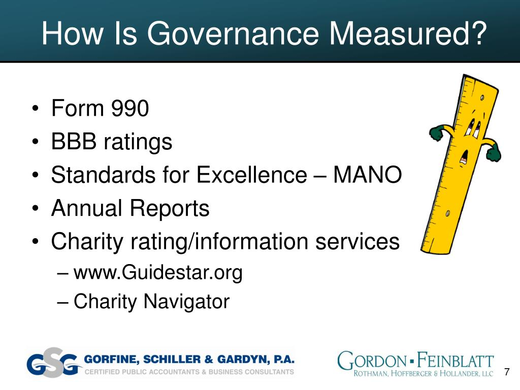 How Is Governance Measured?