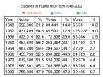 elections in puerto rico from 1948 2000 ela ppd pnp pip
