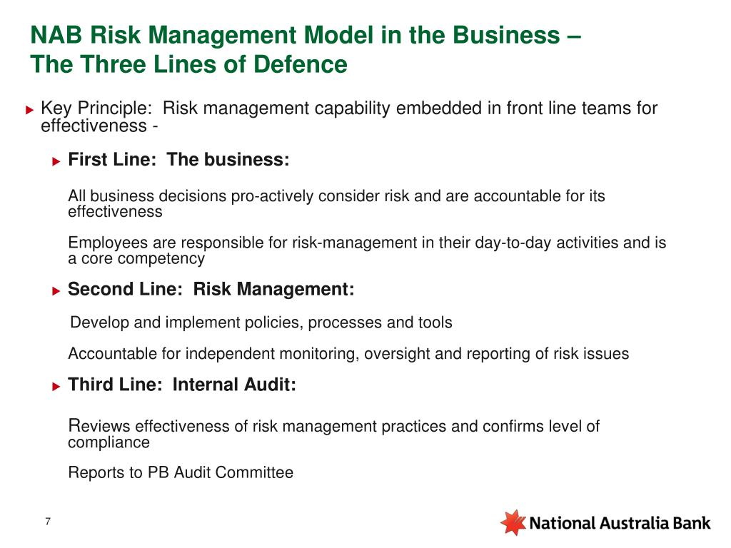 NAB Risk Management Model in the Business –