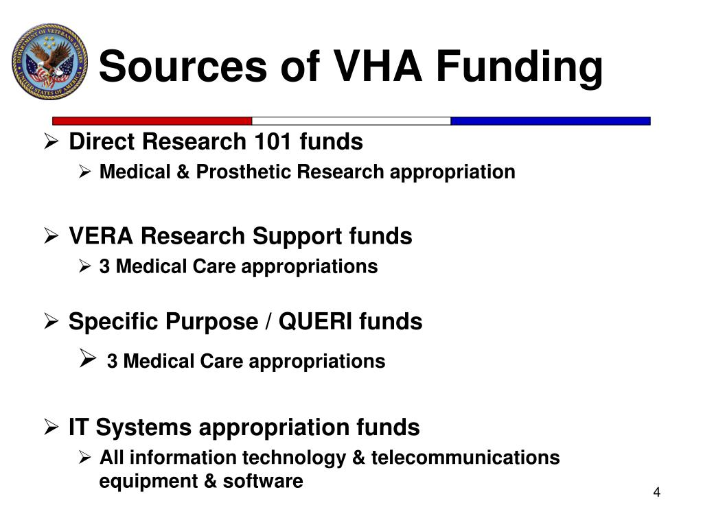 Sources of VHA Funding