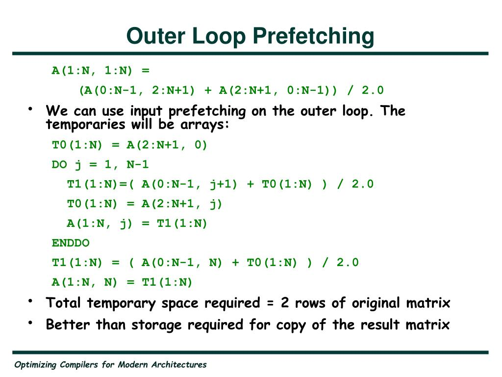 Outer Loop Prefetching