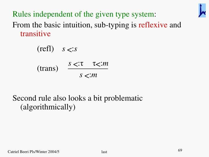 Rules independent of the given type system