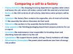 comparing a cell to a factory