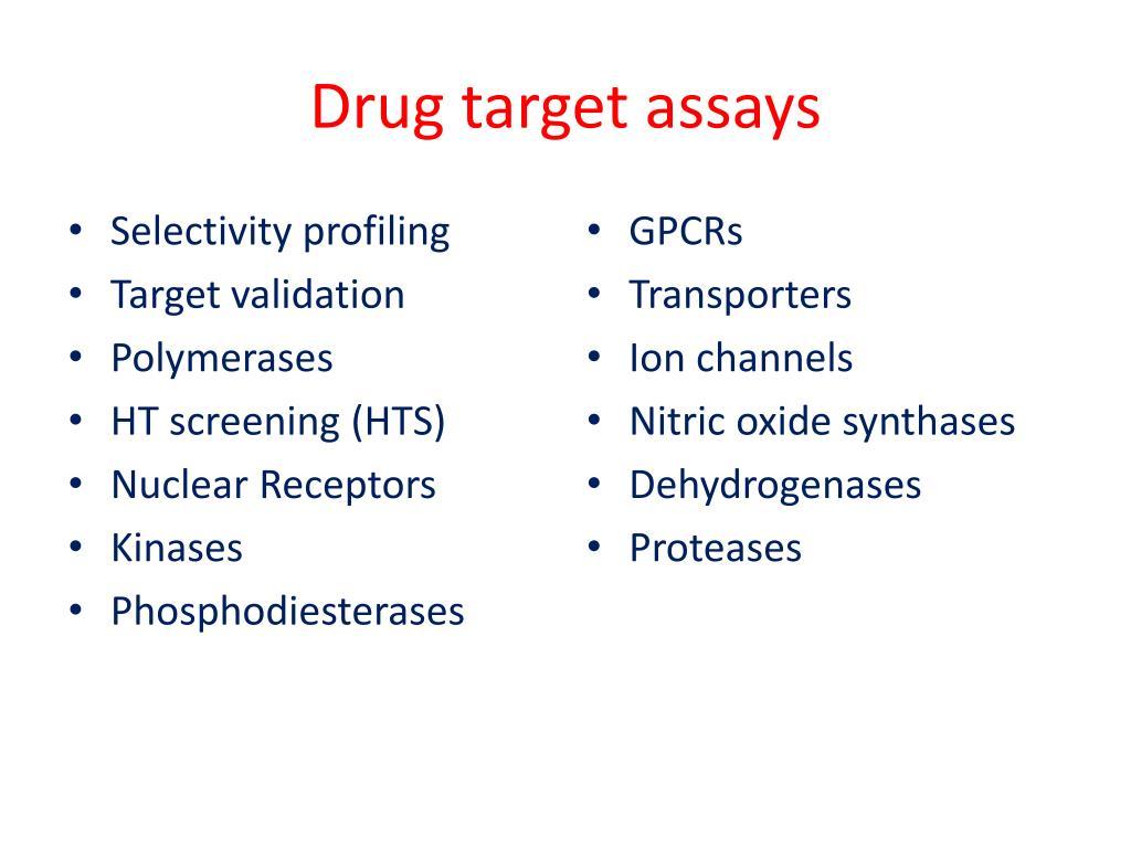 Drug target assays
