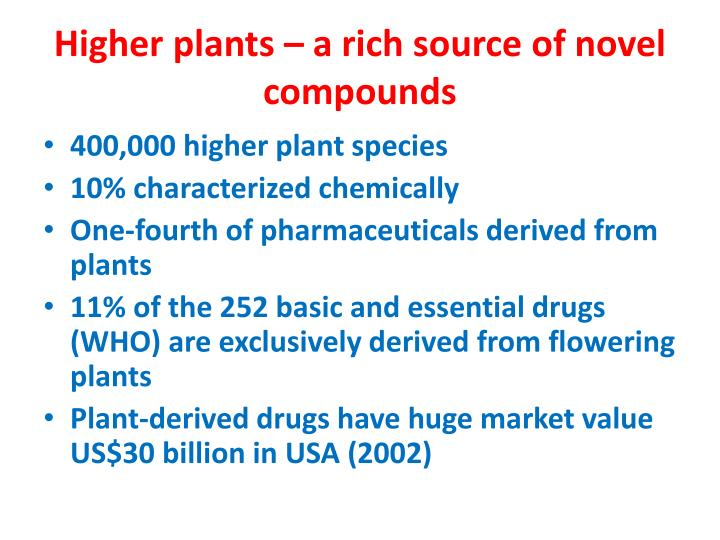 Higher plants a rich source of novel compounds