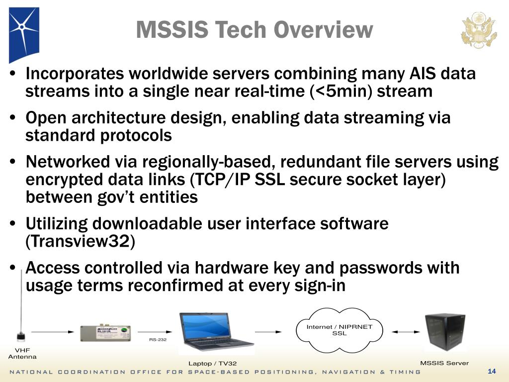 MSSIS Tech Overview