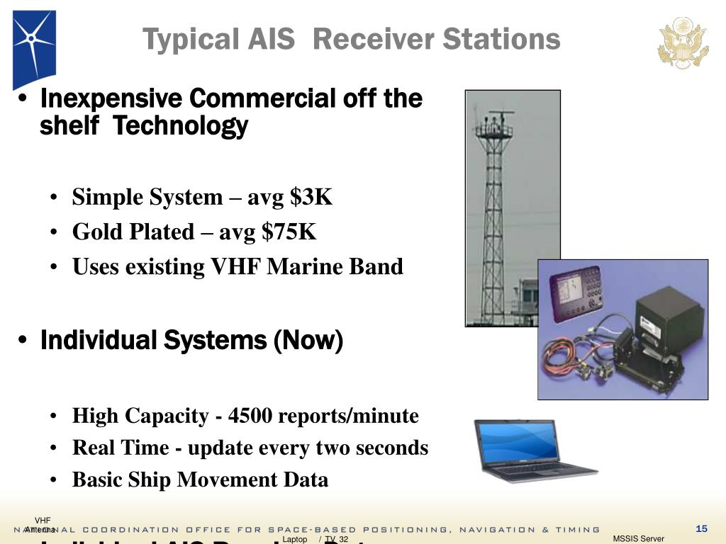 Typical AIS  Receiver Stations