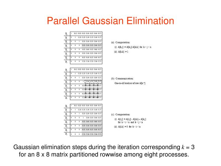 Parallel Gaussian Elimination