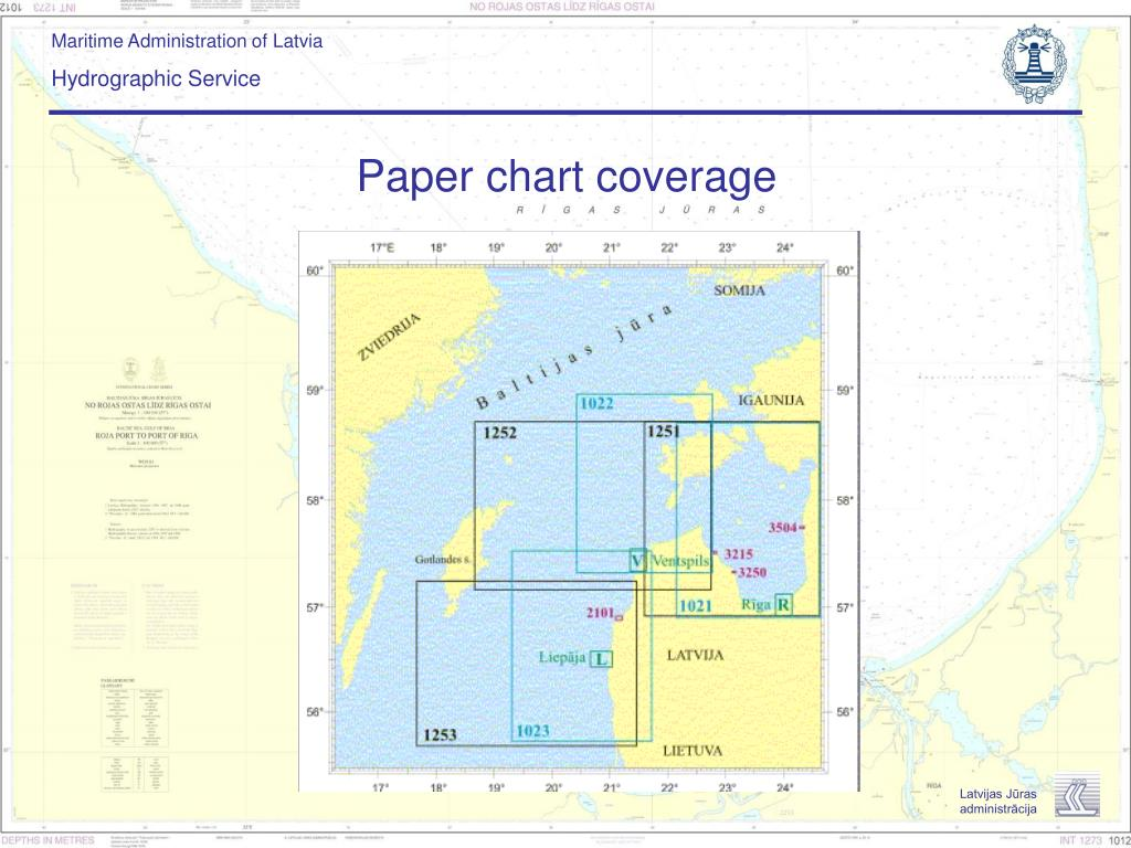 Paper chart coverage