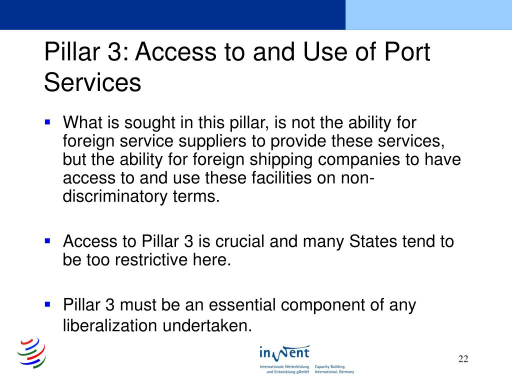 Pillar 3: Access to and Use of Port Services