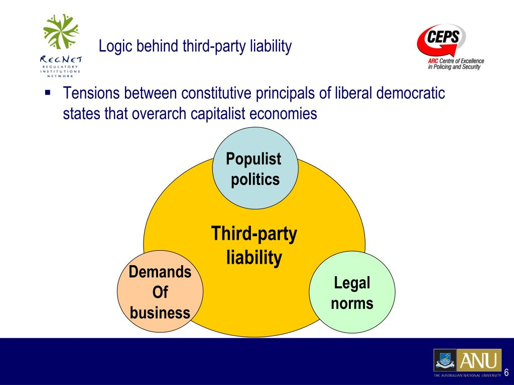 Tensions between constitutive principals of liberal democratic states that overarch capitalist economies