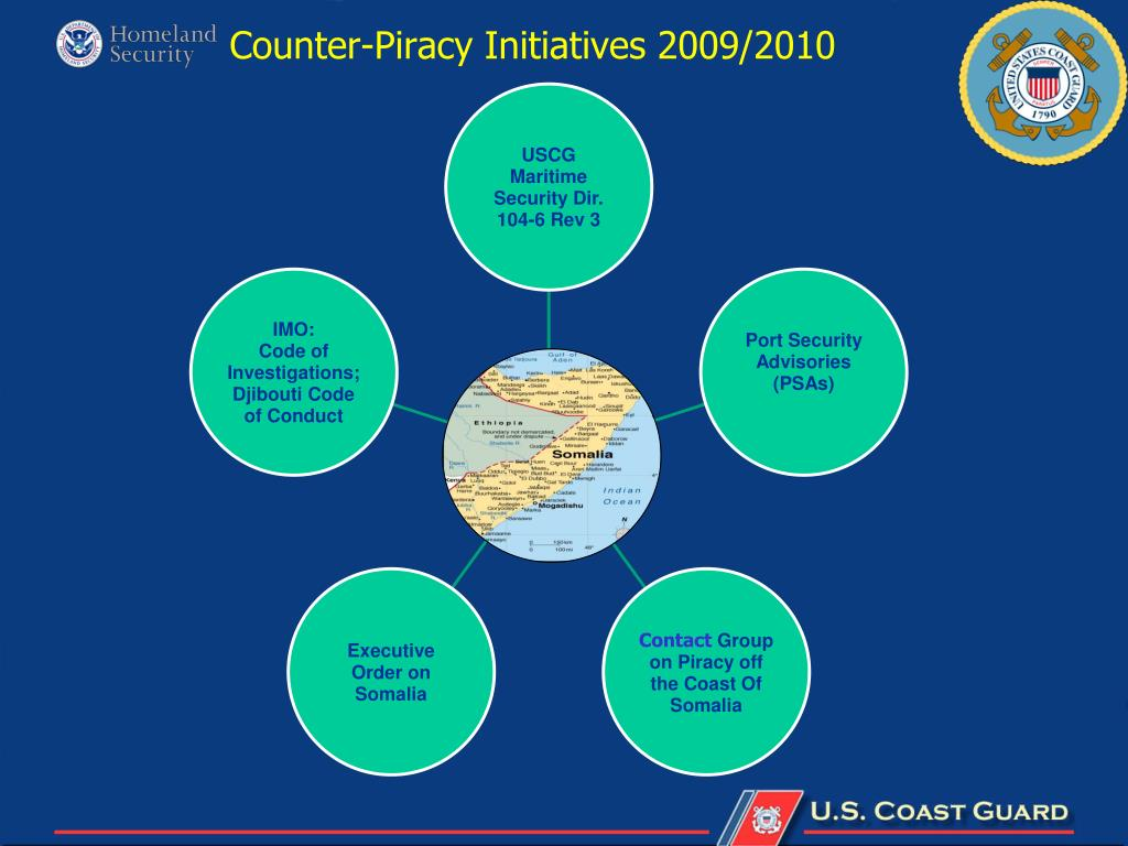 Counter-Piracy Initiatives 2009/2010