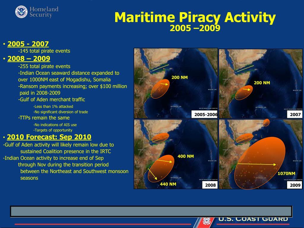 Maritime Piracy Activity