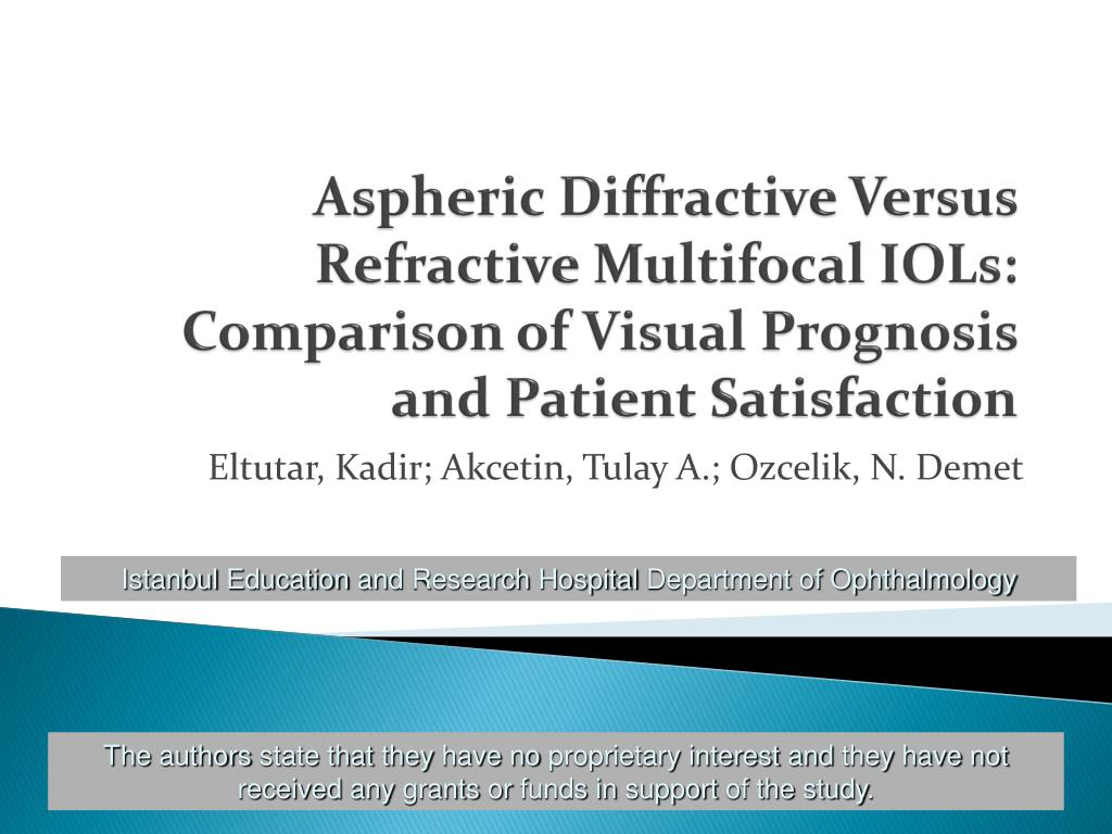 Aspheric Diffractive Versus Refractive Multifocal IOLs: Comparison of Visual Prognosis and Patient Satisfaction