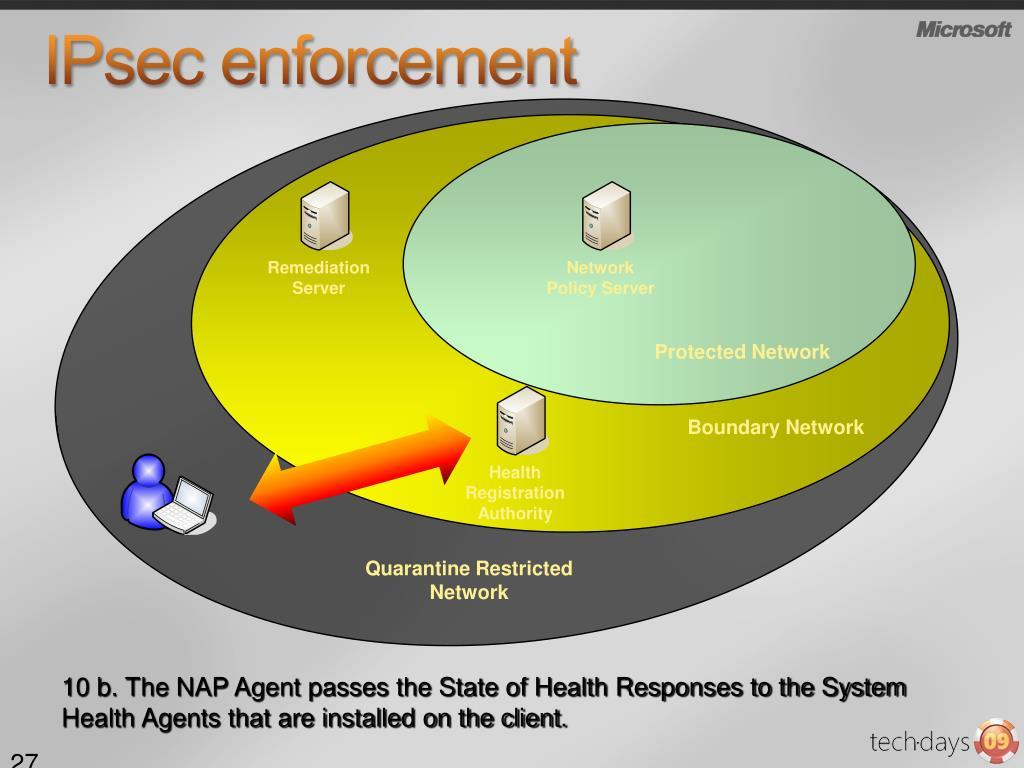 IPsec enforcement