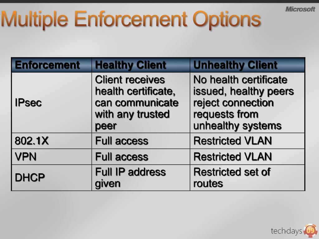 Multiple Enforcement Options