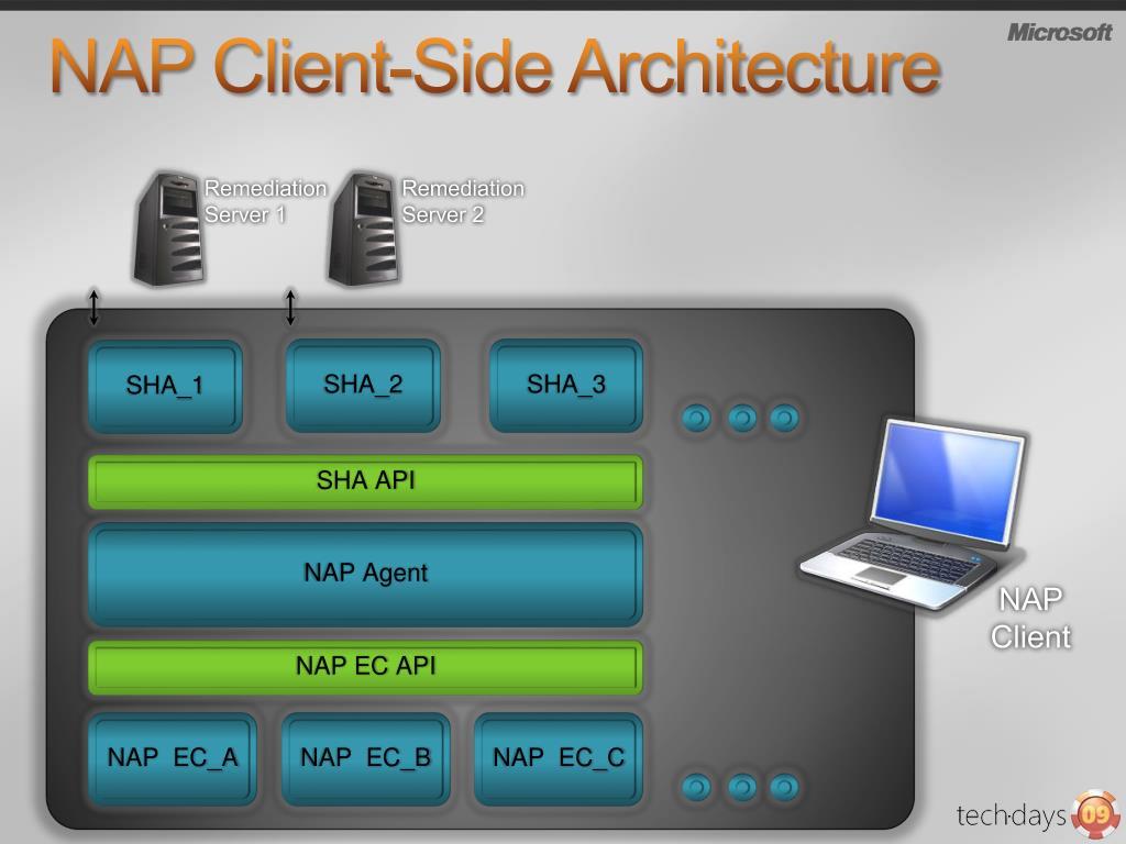 NAP Client-Side Architecture