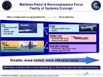 maritime patrol reconnaissance force family of systems concept