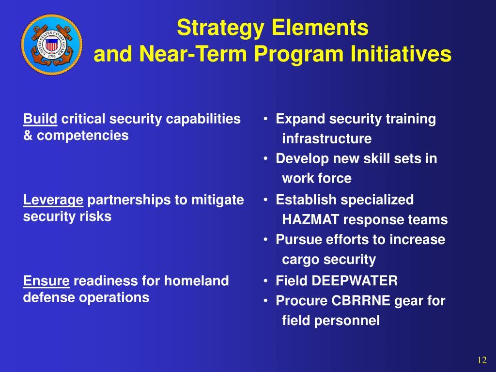 Strategy Elements