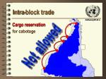 intra block trade
