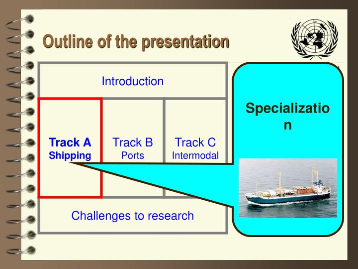 Outline of the presentation3
