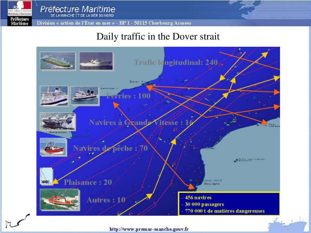 Daily traffic in the Dover strait